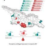 National Assessment of Georgian Municipalities - 2019