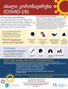 ინსტრუქციები  უსინათლო და აუტისტური სპექტრის მქონე ადამიანებისთვის Covid- 19-სგან თავის დასაცავად